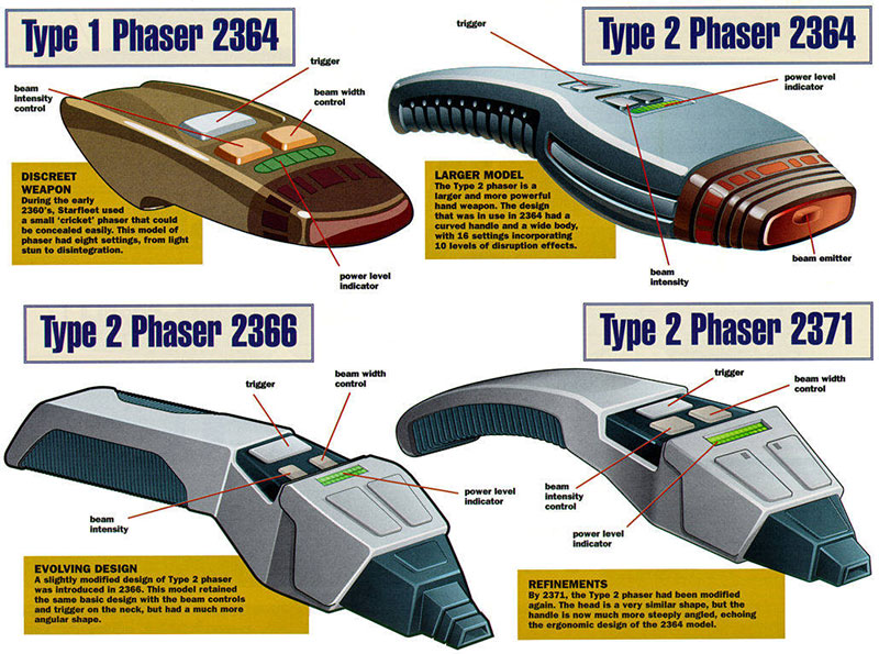 "The Type I and II phasers, seen on ""Star Trek: The Next Generation"""